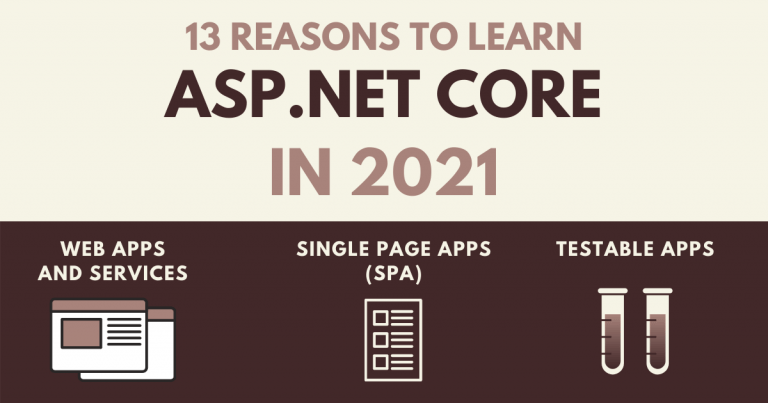 13 Reasons to Learn ASP.NET Core in 2021 (Infographic)