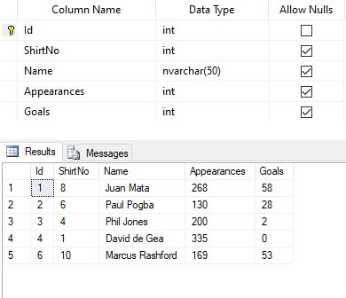 A database table to perform CQRS operations