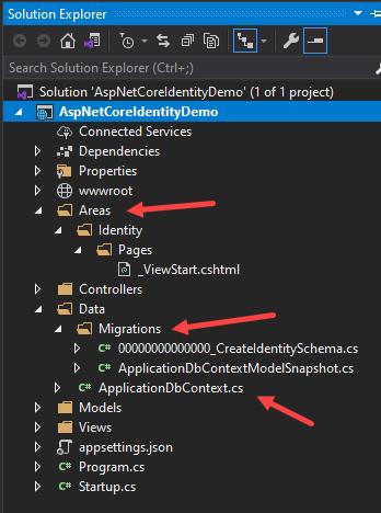 ASP.NET Core Identity - Default Generated Files