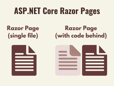 ASP.NET Core Razor Page - Single File vs Code Behind File