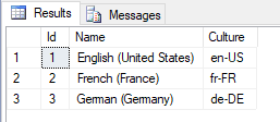 ASP.NET Localization Languages in Database