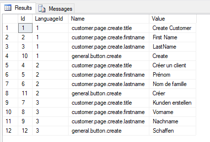 ASP.NET Localization Resource Strings in Database