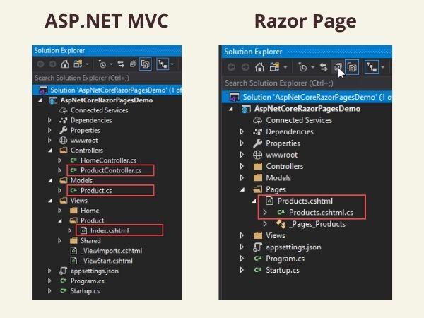 ASP.NET Core - Razor Pages vs ASP.NET MVC