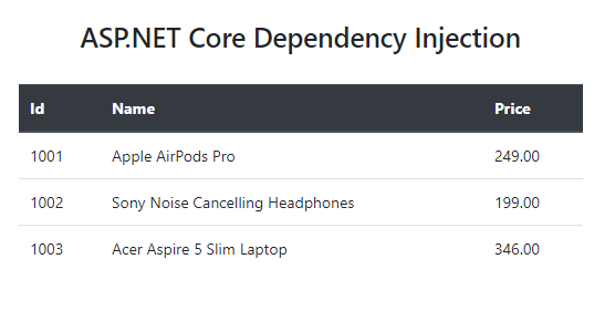 Amazon Products using ASP.NET Core Dependency Injection