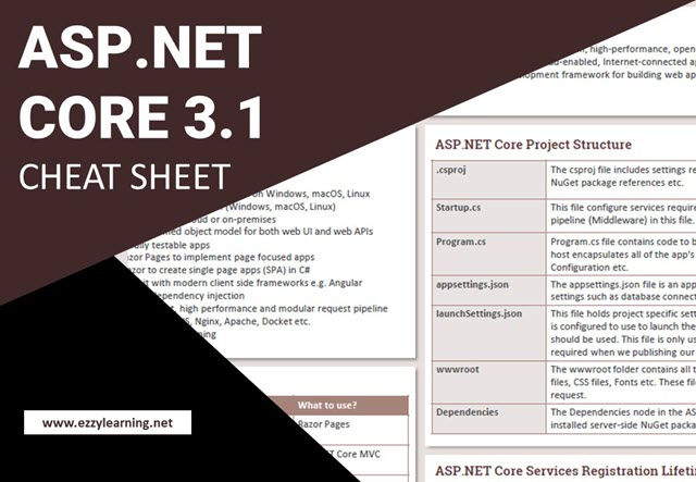 ASP.NET Core 3.1 Cheat Sheet