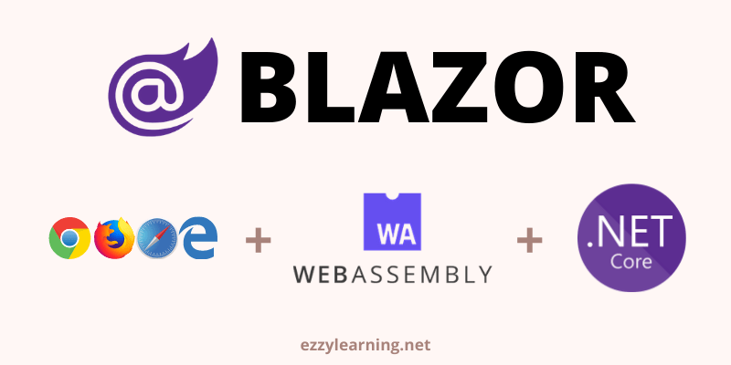 What is Blazor?