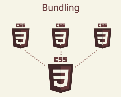 ASP.NET Core Bundling