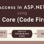 Data Access in ASP.NET Core using EF Core (Code First)