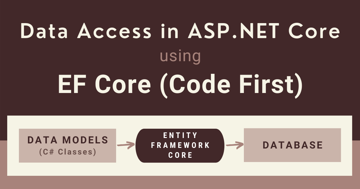 Data Access in ASP.NET Core using EF Core (Code First)