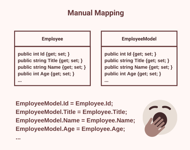 Manual Mapping without AutoMapper